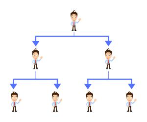 Représentation d'un arbre binaire