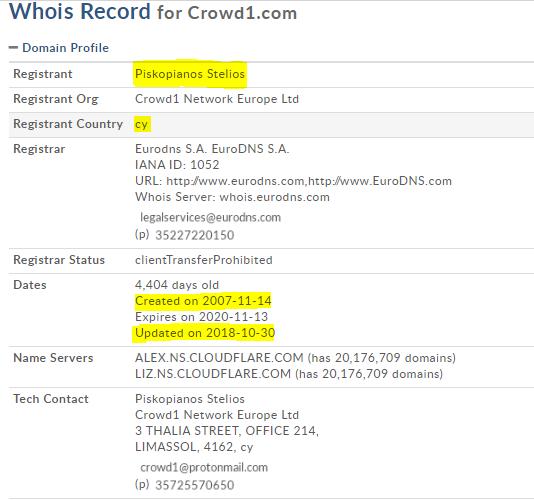 Informations sur le nom de domaine Crowd1.com